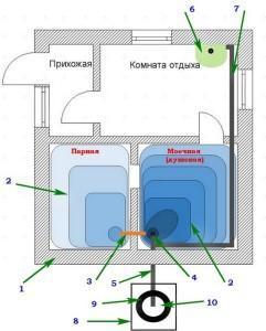Вывод в фильтрационный колодец-отстойник