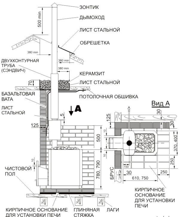 Схему установки печи на фундамент