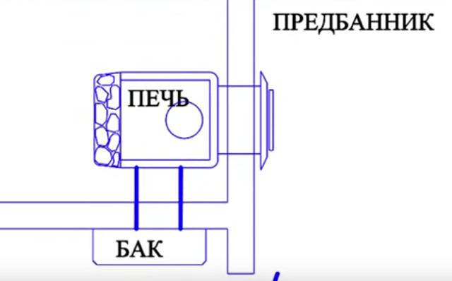 Схема расположения печи и бака