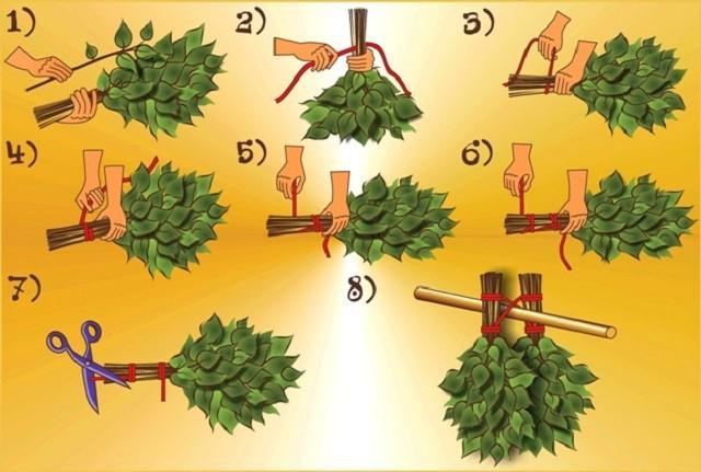 Процесс вязки банных веников