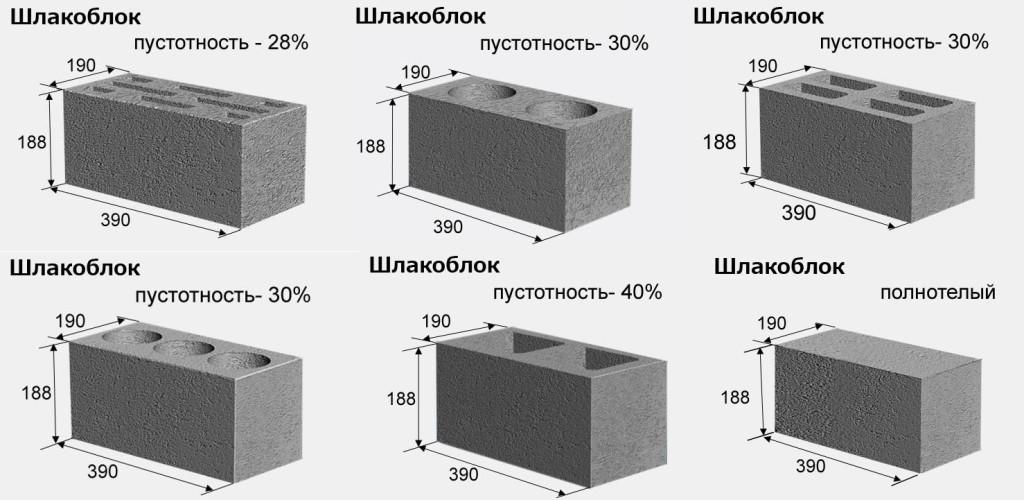 Полости внутри блоков могут быть разной формы
