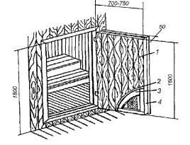 Многослойная каркасная дверь