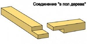 """Соединение """"в полдерева"""""""