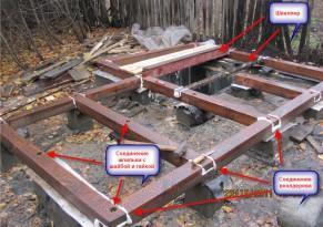 Столбчатый фундамент с нижней обвязкой, схема и пояснения