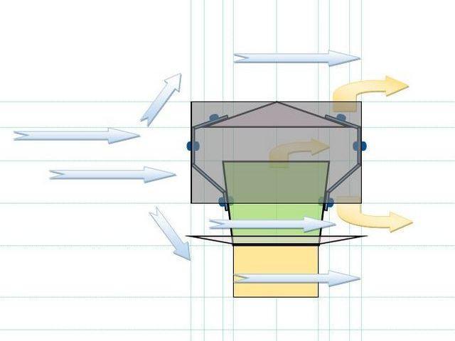 Схематично - работа дефлектора-искрогасителя