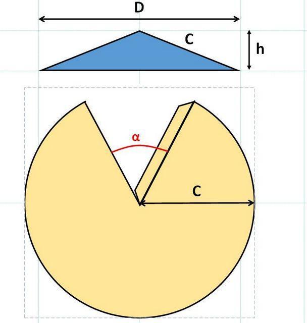 Схема расчета и вычерчивания развертки конуса