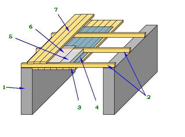Примерная схема подшивного потолка