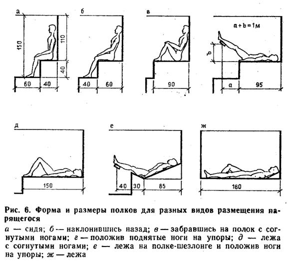 Форма и размеры полков
