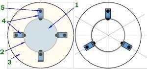 Варианты размещения стоек в общей конструкции искрогасителя