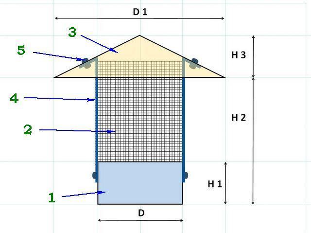 Схема искрогасителя для самостоятельного изготовления