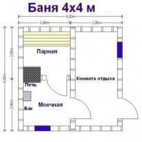 Баня 4х4