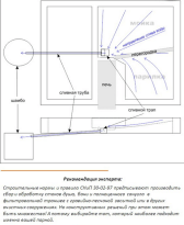 Общая схема банной канализации