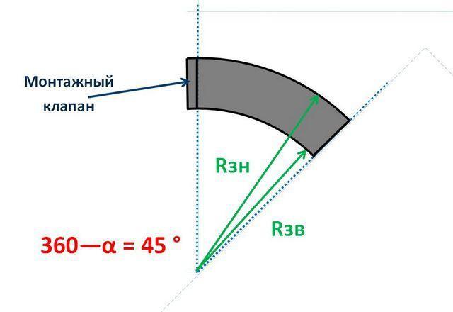 Рассчитанная развертка усеченного конуса для диффузора