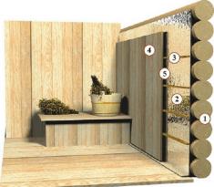 Утепление бани изнутри – схема