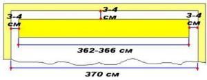 Соблюдаем расстояния между лагами и стенами