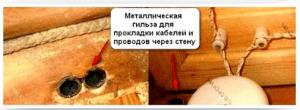 Гильза для прокладки кабелей через стену
