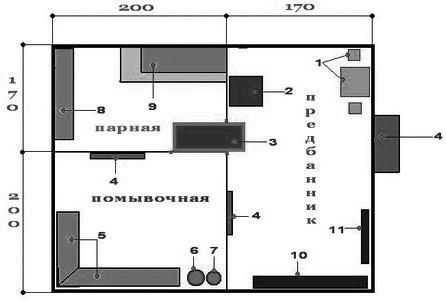 Вариант стандартной планировки небольшой бани 4х4