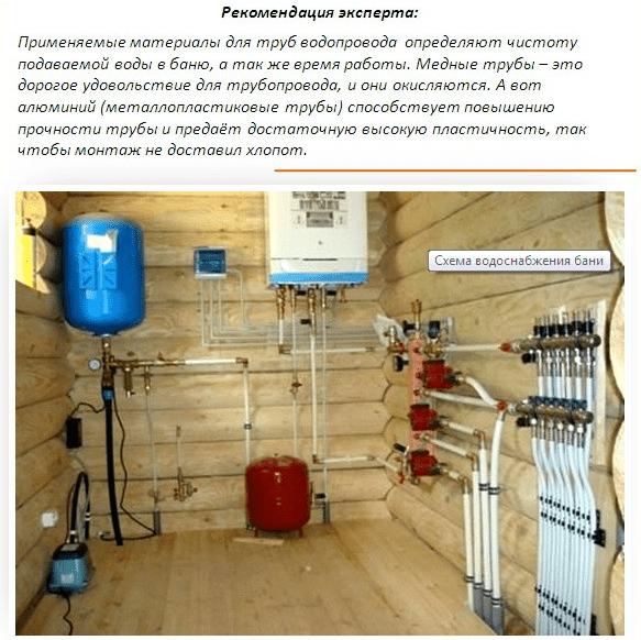 Оптимальный вариант водоснабжения бани – из колодца