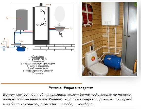 Проект водоснабжения санузла/моечной
