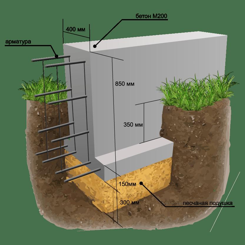 Т-образный ленточный фундамент
