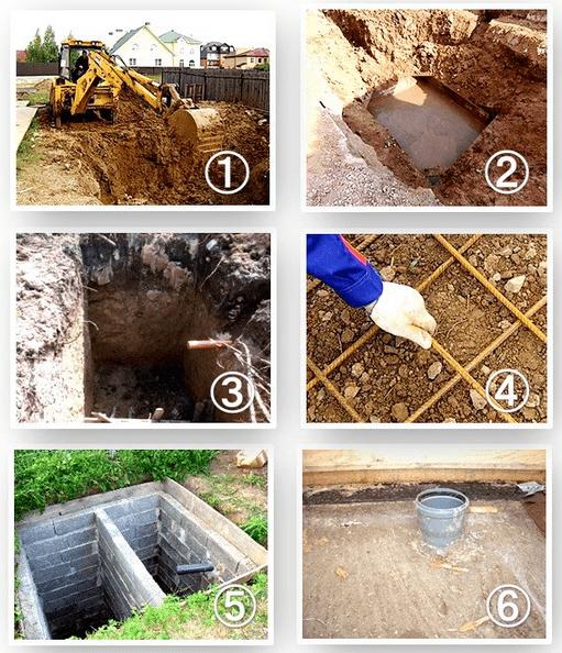 Простейший вариант отведения канализационных стоков