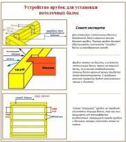 Устройство врубок для потолочных балок