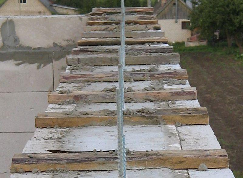 Анкеры, залитые в бетон