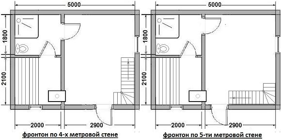 Вариант планировки помещений в бане