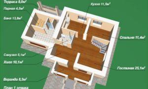 Дом с баней под одной крышей — проекты и строительство