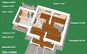 Дом с баней под одной крышей проекты
