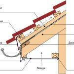 Как подшить крышу