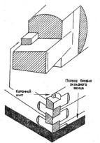 Как производится рубка