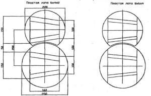 Как разработать шаблон для рубки