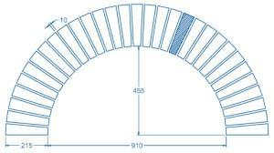 Как сделать арку из кирпича