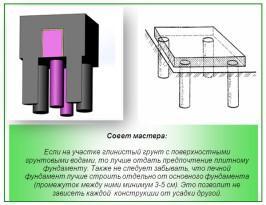 Как сделать фундамент под печь