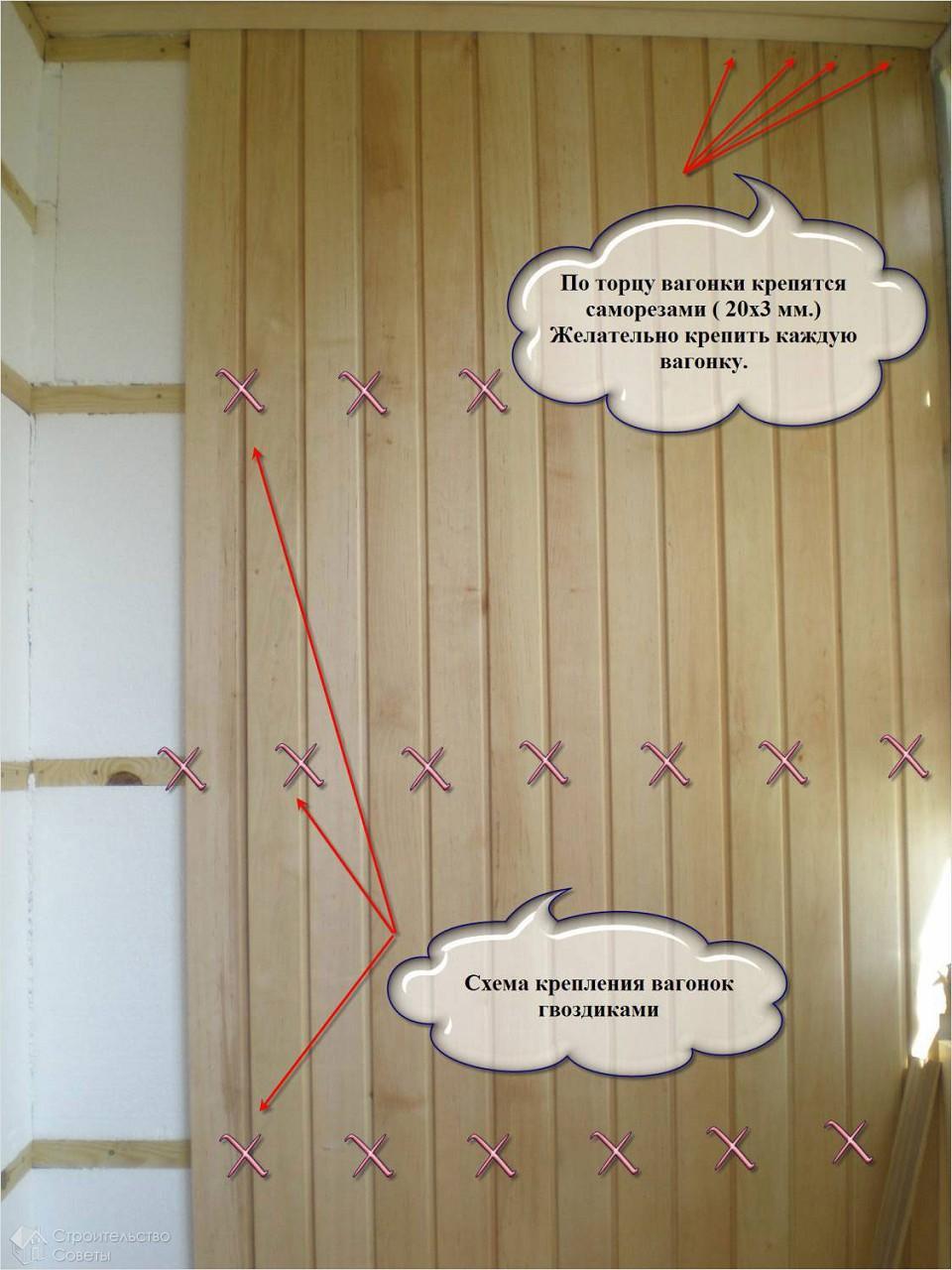 как крепить вагонку к стене вертикально