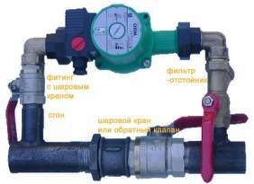 Монтаж насоса в систему отопления