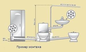 Монтаж sololift