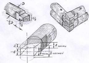 На эскизе представлен более сложный метод рубки в лапу