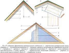 Обшивка фронтона сайдингом - схема