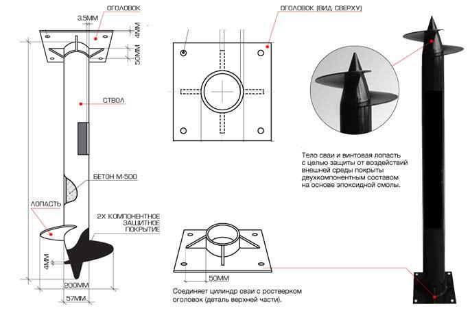 Особенности конструкции винтовых свай фундамента