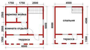 Планировка двухэтажного дома-бани