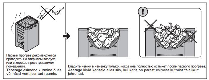 Подготовка каменки и укладка камней