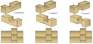 Принципы организации углов дома из бруса с остатком
