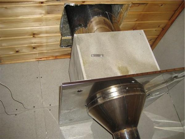 Как вывести дымоход через потолок бани видео защита от дымохода