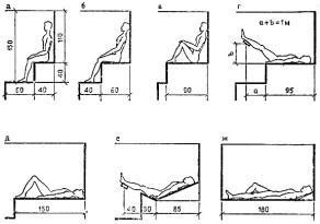 Размеры полков в бане