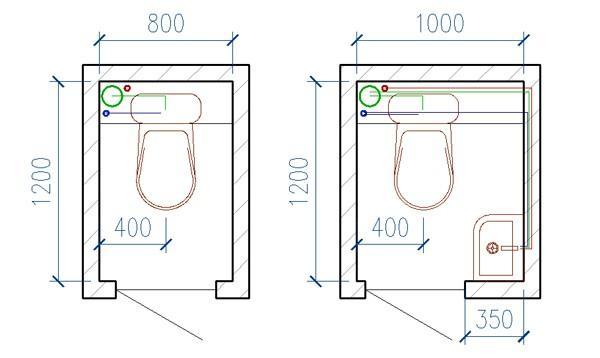 Размеры сантехники