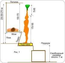 Рекомендованная высота потолка в бане
