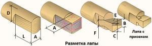 Рубка в лапу - разметка