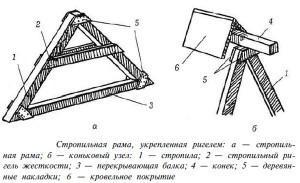 Стропильная система, укрепленная ригелем